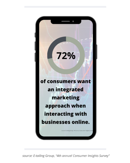 COVID-19 CONSUMER IMPACT REPORT (21)-png