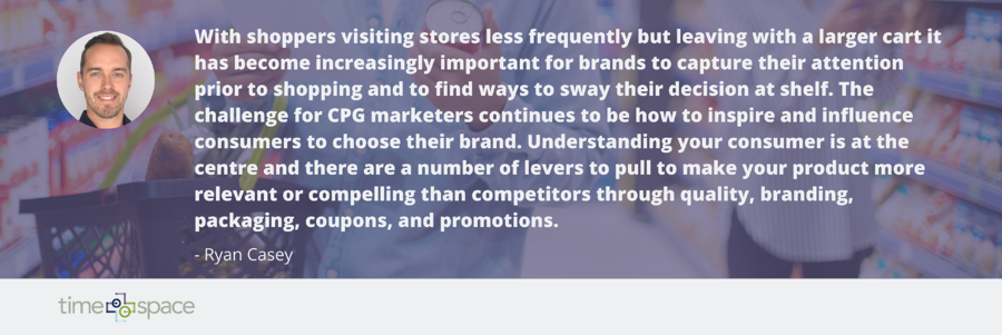 Covid-19 Consumer Impact Report (9)