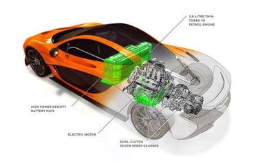 Hybrid Hypercar
