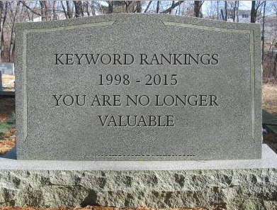 keyword-rankings-are-dead