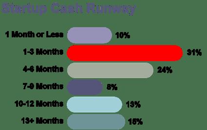 Startup Cash Runway-1